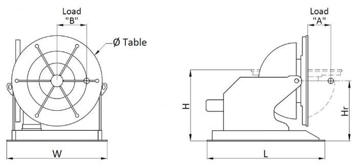 SRP_CONVENTIONAL_WELDING_POSITIONER2